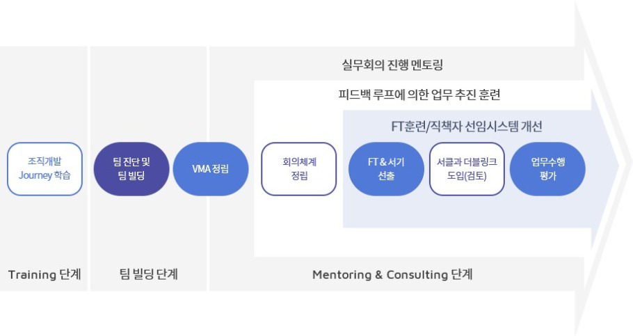 consulting_chart2.jpg
